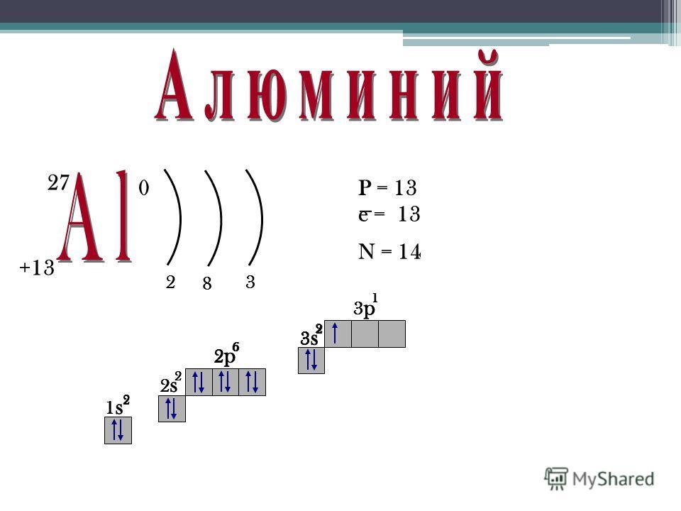 Периодическая система химических элементов Д. И. Менделеева Периоды 1 2 3 4 5 6 7 Ряды 1 2 3 4 10 9 8 7 5 6 Группы элементов IIIVIVVIIIIIIVVIII Характеристика 1. Впервые получен в 1825 году Гансом Эрстедом. 2. В Периодической системе расположен в 3 п