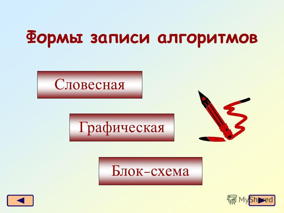 6 из 18 Система команд исполнителя Команды, которые может выполнять конкретный исполнитель, образуют систему команд исполнителя (СКИ). Исполнитель формально выполняет алгоритмы, составленные из команд, входящих в его СКИ.