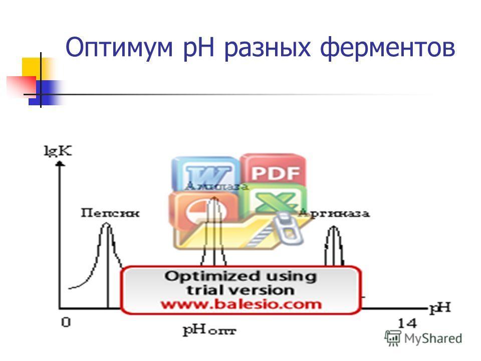 Оптимум рН разных ферментов