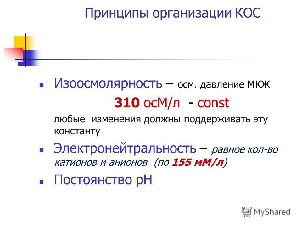 Изоосмолярность – осм. давление МКЖ 310 осМ/л - const любые изменения должны поддерживать эту константу Электронейтральность – равное кол-во катионов и анионов (по 155 мМ/л) Постоянство рН Принципы организации КОС