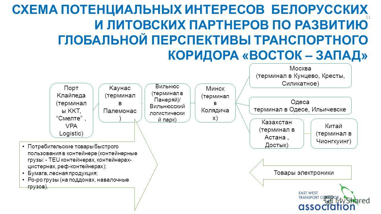 Порт Kлайпедa (терминал ы KKT,Смелте, VPA Logistic) Kaунас (терминал в Палемонас ) Вильнюс (терминал в Панеряй)/ Вильнюсский логистически й парк) Минск ( терминал в Колядича х) Москва (терминал в Кунцевo, Кресты, Силикатное) Одеса терминал в Одесе, И
