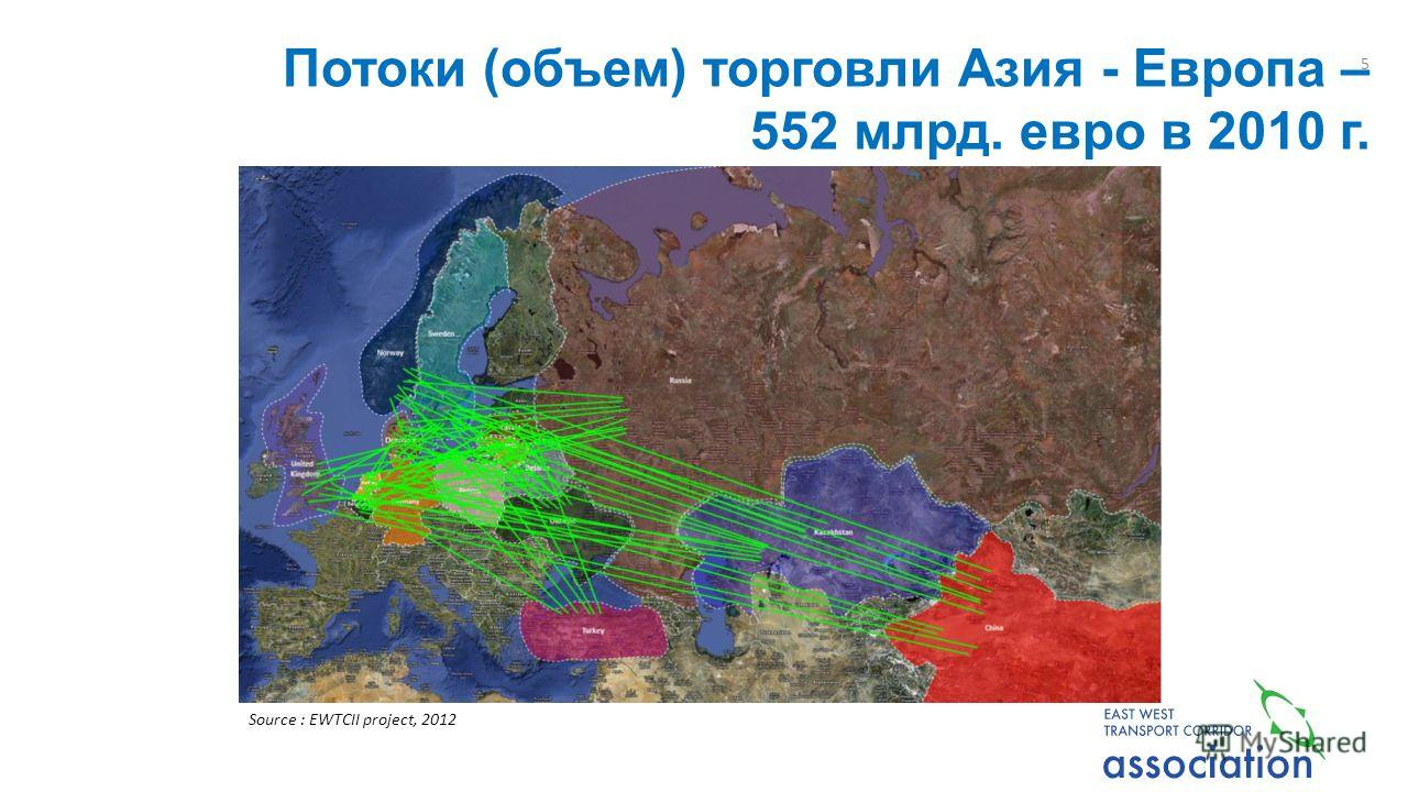 Потоки (объем) торговли Азия - Европа – 552 млрд. евро в 2010 г. 5 Source : EWTCII project, 2012