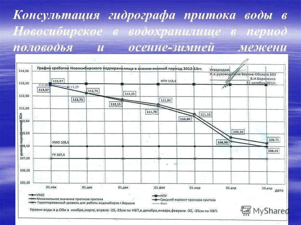 Консультация гидрографа притока воды в Новосибирское в водохранилище в период половодья и осенне-зимней межени
