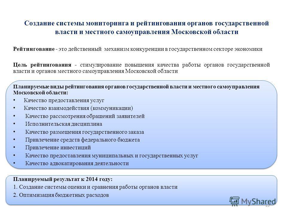 13 Рейтингование - это действенный механизм конкуренции в государственном секторе экономики Цель рейтингования - стимулирование повышения качества работы органов государственной власти и органов местного самоуправления Московской области Планируемые