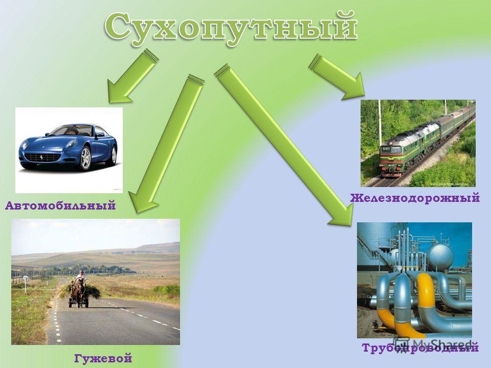 Автомобильный Железнодорожный Гужевой Трубопроводный