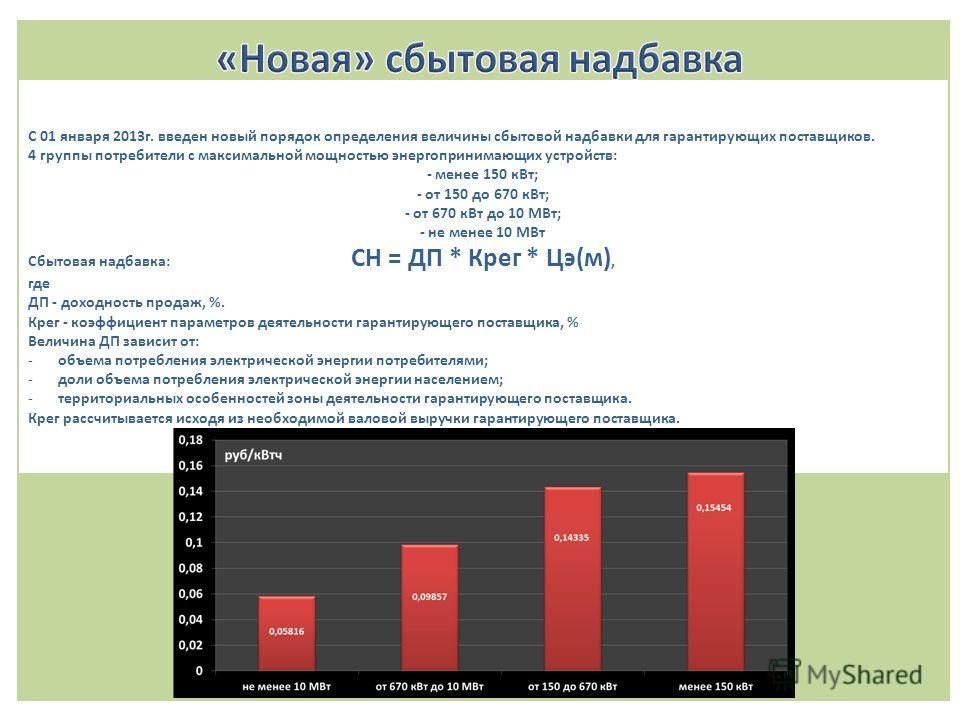 С 01 января 2013г. введен новый порядок определения величины сбытовой надбавки для гарантирующих поставщиков. 4 группы потребители с максимальной мощностью энергопринимающих устройств: - менее 150 кВт; - от 150 до 670 кВт; - от 670 кВт до 10 МВт; - н