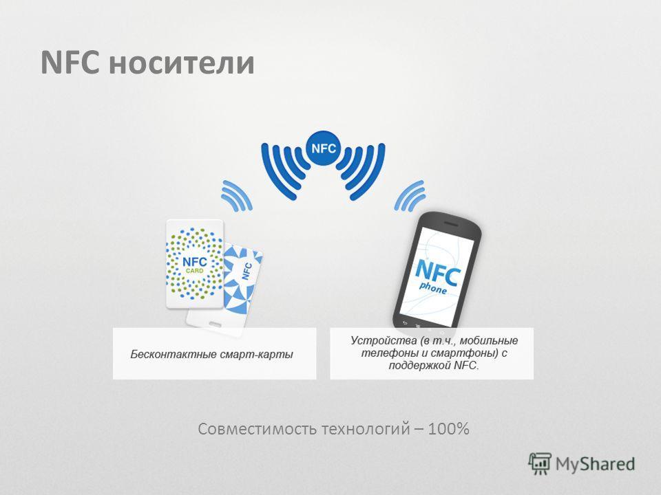 NFC носители Совместимость технологий – 100%