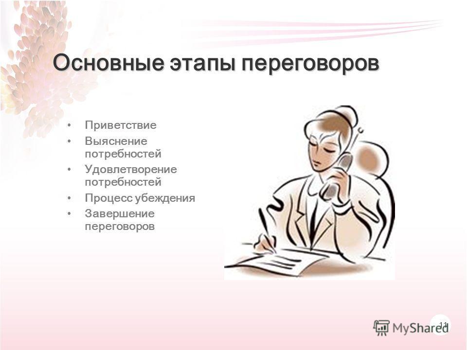 11 Основные этапы переговоров Приветствие Выяснение потребностей Удовлетворение потребностей Процесс убеждения Завершение переговоров