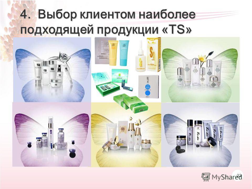 22 4. Выбор клиентом наиболее подходящей продукции «TS»