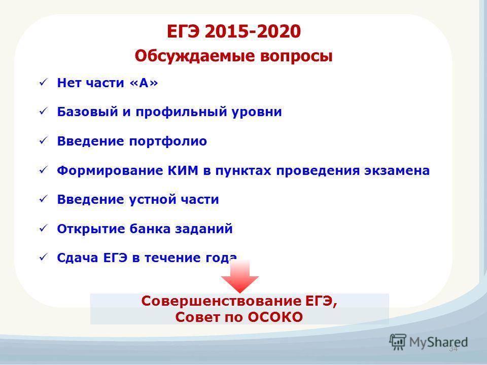 Нет части «А» Базовый и профильный уровни Введение портфолио Формирование КИМ в пунктах проведения экзамена Введение устной части Открытие банка заданий Сдача ЕГЭ в течение года ЕГЭ 2015-2020 Обсуждаемые вопросы Совершенствование ЕГЭ, Совет по ОСОКО