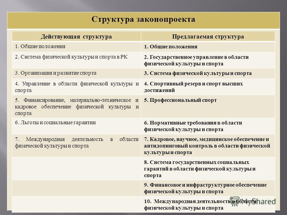 Каменогорская 10