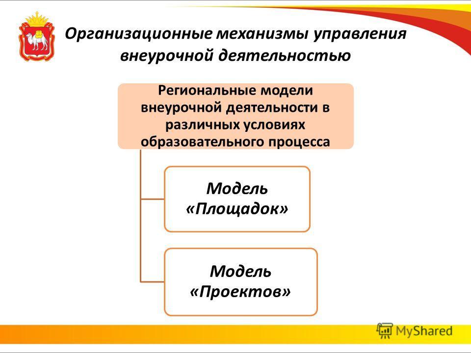 Региональные модели внеурочной деятельности в различных условиях образовательного процесса Модель «Площадок» Модель «Проектов»
