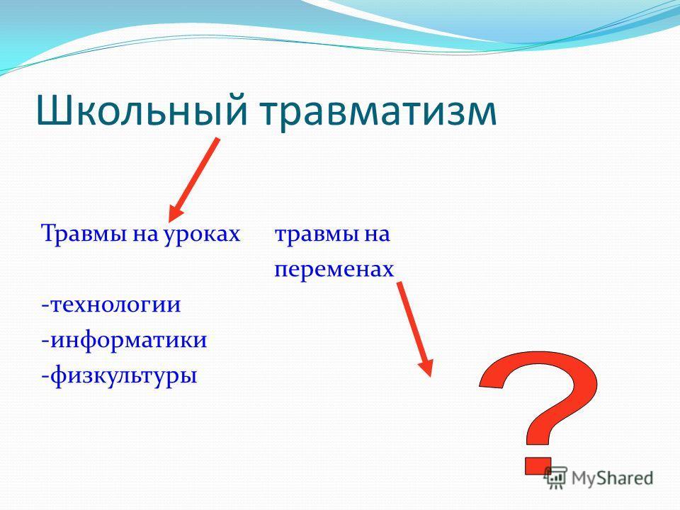 Школьный Травматизм Презентация