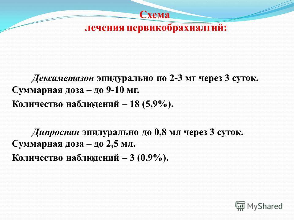 Схема лечения цервикобрахиалгий: Дексаметазон эпидурально по 2-3 мг через 3 суток. Суммарная доза – до 9-10 мг. Количество наблюдений – 18 (5,9%). Дипроспан эпидурально до 0,8 мл через 3 суток. Суммарная доза – до 2,5 мл. Количество наблюдений – 3 (0