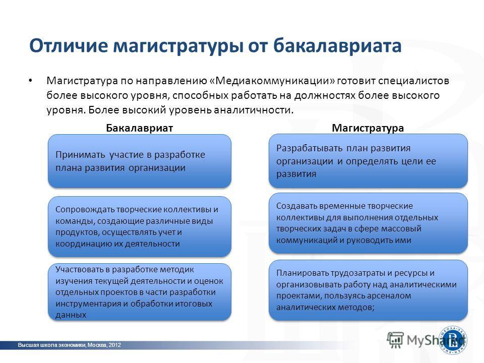 Программная инженерия Высшая школа экономики, Москва, 2012 фото Отличие магистратуры от бакалавриата Магистратура по направлению «Медиакоммуникации» готовит специалистов более высокого уровня, способных работать на должностях более высокого уровня. Б