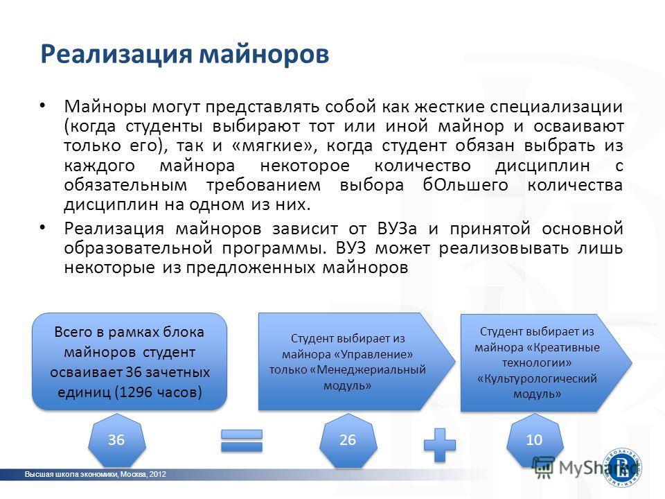 Программная инженерия Высшая школа экономики, Москва, 2012 фото Реализация майноров Майноры могут представлять собой как жесткие специализации (когда студенты выбирают тот или иной майнор и осваивают только его), так и «мягкие», когда студент обязан