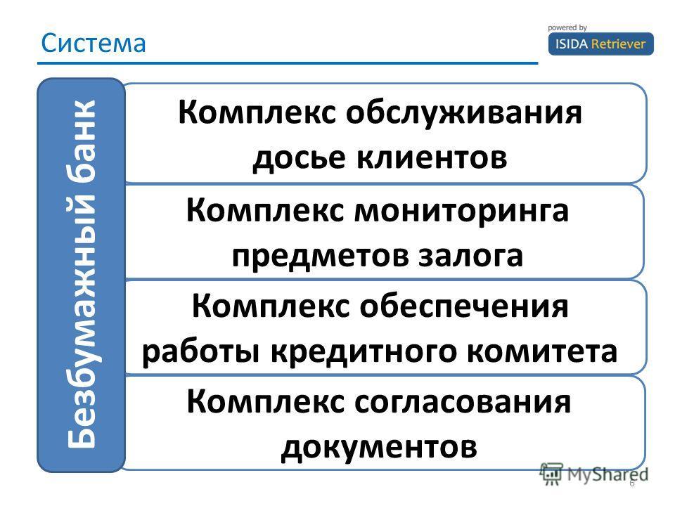 Комплекс согласования документов Комплекс обеспечения работы кредитного комитета Система 6 Комплекс мониторинга предметов залога Комплекс обслуживания досье клиентов Безбумажный банк