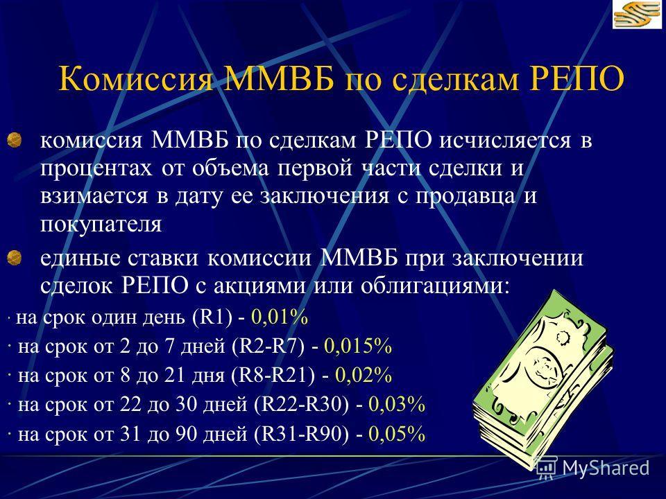 Комиссия ММВБ по сделкам РЕПО комиссия ММВБ по сделкам РЕПО исчисляется в процентах от объема первой части сделки и взимается в дату ее заключения с продавца и покупателя единые ставки комиссии ММВБ при заключении сделок РЕПО с акциями или облигациям