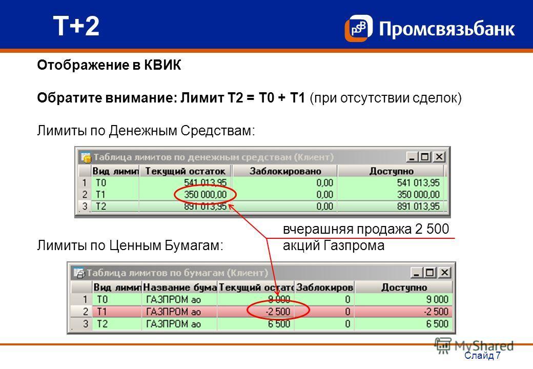Отображение в КВИК Обратите внимание: Лимит Т2 = Т0 + Т1 (при отсутствии сделок) Лимиты по Денежным Средствам: вчерашняя продажа 2 500 Лимиты по Ценным Бумагам:акций Газпрома Слайд 7 Т+2