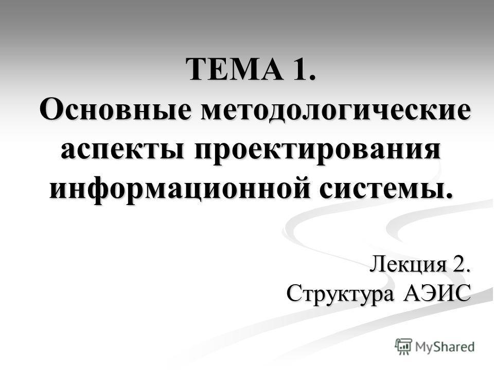 ТЕМА 1. Основные методологические аспекты проектирования информационной системы. Лекция 2. Структура АЭИС