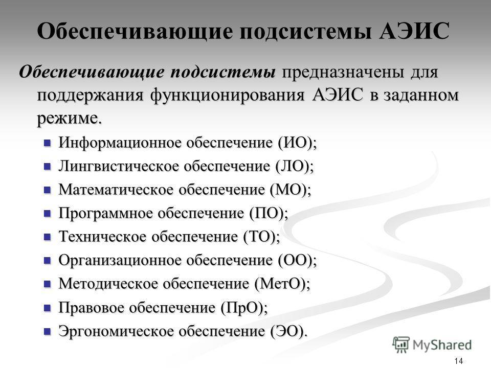 14 Обеспечивающие подсистемы АЭИС Обеспечивающие подсистемы предназначены для поддержания функционирования АЭИС в заданном режиме. Информационное обеспечение (ИО); Информационное обеспечение (ИО); Лингвистическое обеспечение (ЛО); Лингвистическое обе