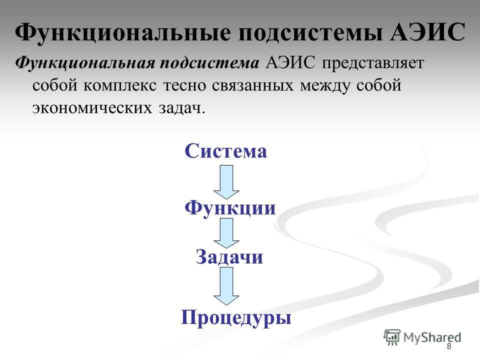 8 Функциональные подсистемы АЭИС Система Функции Задачи Процедуры Функциональная подсистема АЭИС представляет собой комплекс тесно связанных между собой экономических задач.