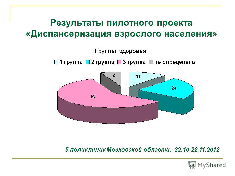 Результаты пилотного проекта «Диспансеризация взрослого населения» 5 поликлиник Московской области, 22.10-22.11.2012