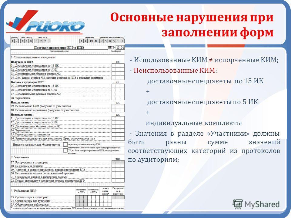 - Использованные КИМ испорченные КИМ; - Неиспользованные КИМ: доставочные спецпакеты по 15 ИК + доставочные спецпакеты по 5 ИК + индивидуальные комплекты - Значения в разделе «Участники» должны быть равны сумме значений соответствующих категорий из п
