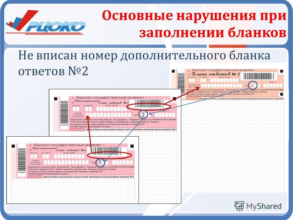 Основные нарушения при заполнении бланков Не вписан номер дополнительного бланка ответов 2 2 3