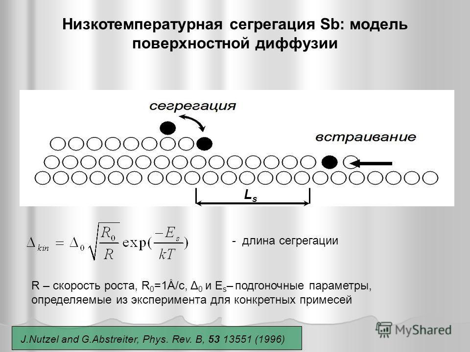 LsLs Низкотемпературная сегрегация Sb: модель поверхностной диффузии J.Nutzel and G.Abstreiter, Phys. Rev. B, 53 13551 (1996) - длина сегрегации R – скорость роста, R 0 =1Å/c, Δ 0 и E s – подгоночные параметры, определяемые из эксперимента для конкре