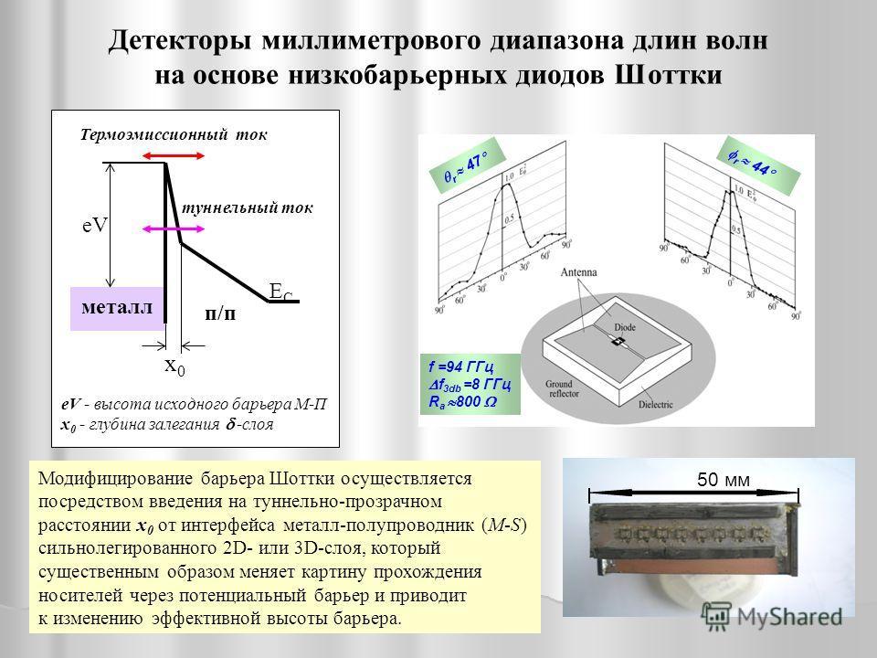 Детекторы миллиметрового диапазона длин волн на основе низкобарьерных диодов Шоттки eV ECEC металл Термоэмиссионный ток туннельный ток x0x0 eV - высота исходного барьера М-П х 0 - глубина залегания -слоя п/п п/п r 47 r 44 f =94 ГГц f 3db =8 ГГц R a 8