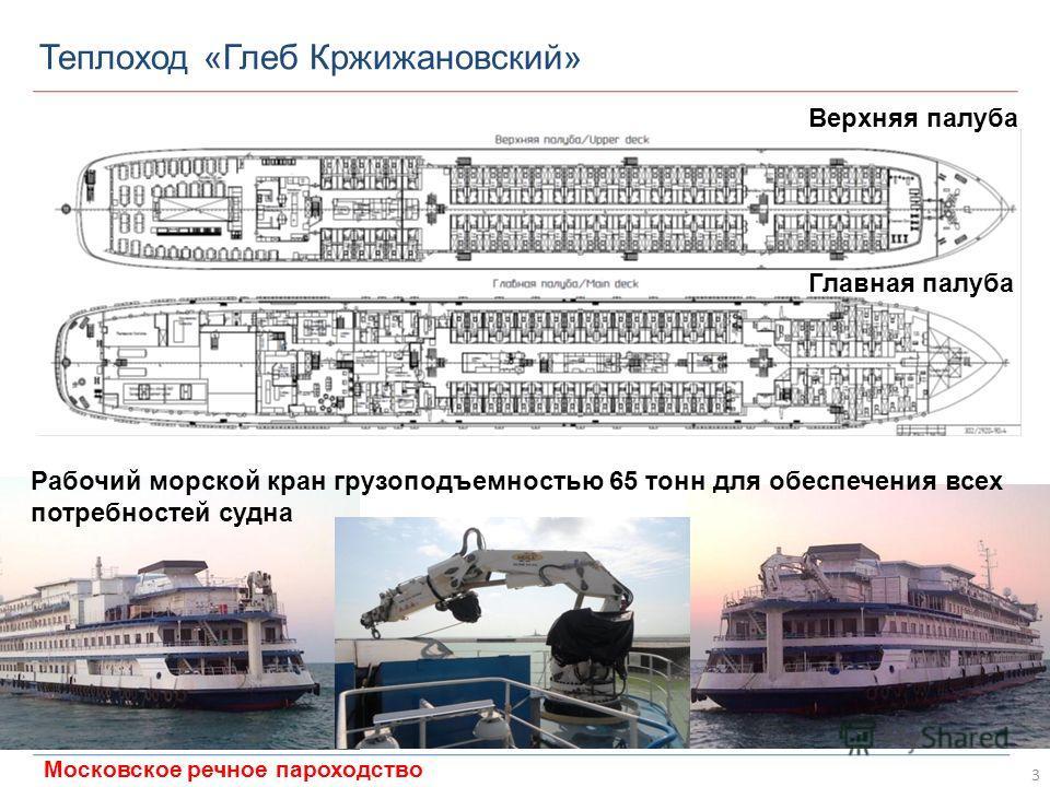 3 Московское речное пароходство Теплоход «Глеб Кржижановский» Верхняя палуба Рабочий морской кран грузоподъемностью 65 тонн для обеспечения всех потребностей судна Главная палуба