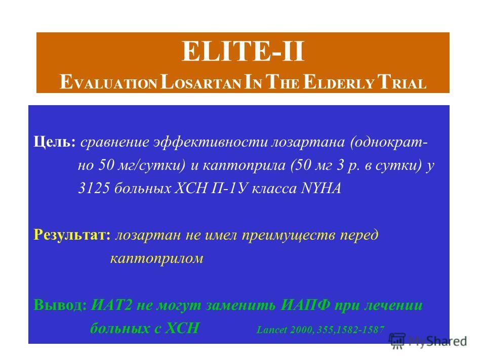 ELITE-II E VALUATION L OSARTAN I N T HE E LDERLY T RIAL Цель: сравнение эффективности лозартана (однократ- но 50 мг/сутки) и каптоприла (50 мг 3 р. в сутки) у 3125 больных ХСН П-1У класса NYHA Результат: лозартан не имел преимуществ перед каптоприлом
