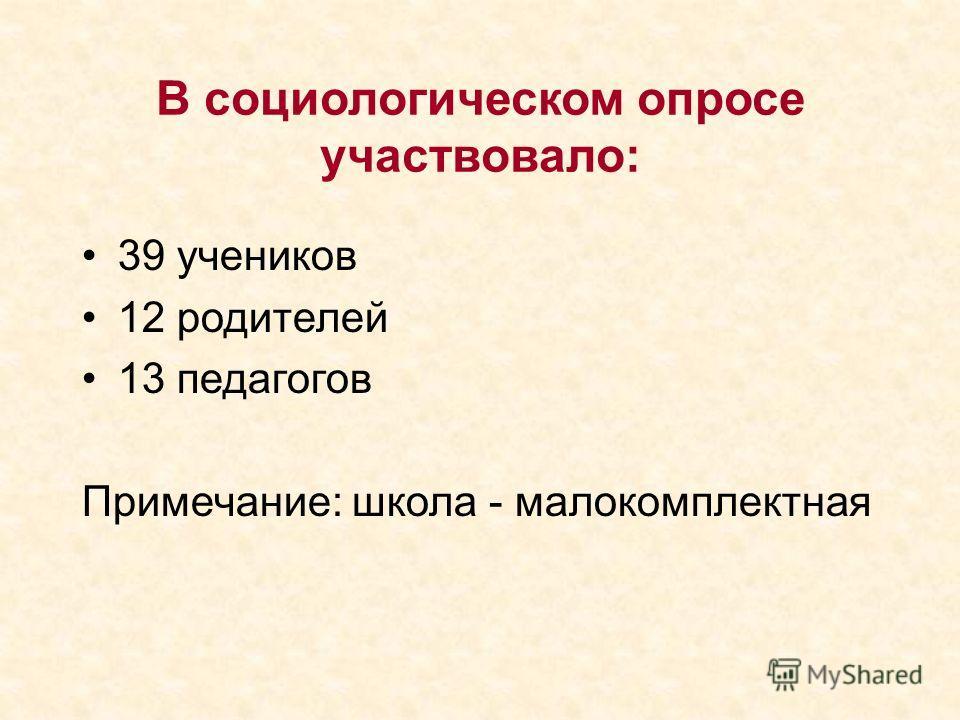 В социологическом опросе участвовало: 39 учеников 12 родителей 13 педагогов Примечание: школа - малокомплектная