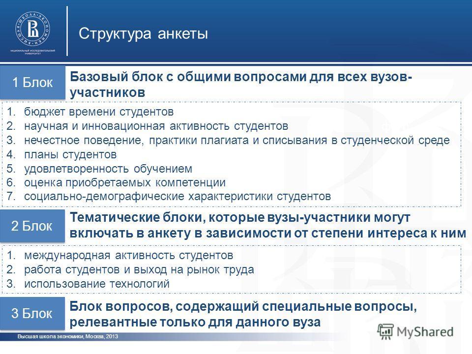 Высшая школа экономики, Москва, 2013 Структура анкеты фото 1 Блок Базовый блок с общими вопросами для всех вузов- участников 1.бюджет времени студентов 2.научная и инновационная активность студентов 3.нечестное поведение, практики плагиата и списыван