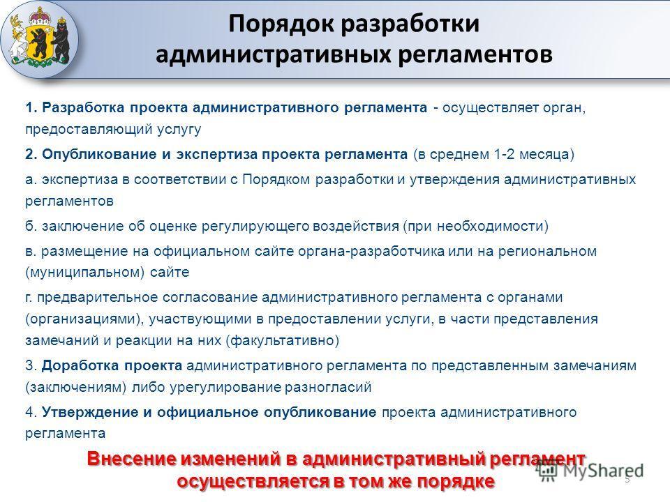 Высшая школа экономики, Москва, 2011 фото 5 Порядок разработки административных регламентов 1. Разработка проекта административного регламента - осуществляет орган, предоставляющий услугу 2. Опубликование и экспертиза проекта регламента (в среднем 1-