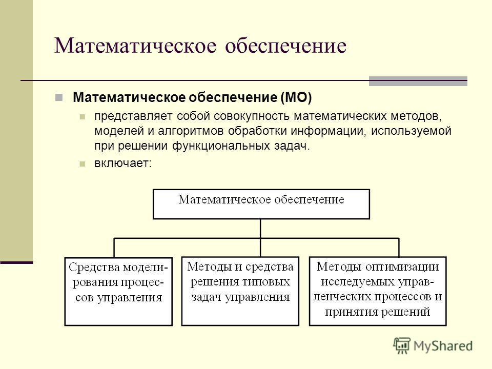 Математическое обеспечение Математическое обеспечение (МО) представляет собой совокупность математических методов, моделей и алгоритмов обработки информации, используемой при решении функциональных задач. включает: