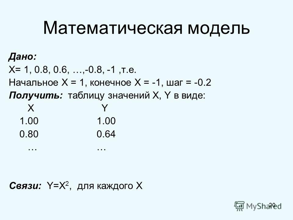 20 Математическая модель Дано: Х= 1, 0.8, 0.6, …,-0.8, -1,т.е. Начальное Х = 1, конечное Х = -1, шаг = -0.2 Получить: таблицу значений Х, Y в виде: X Y 1.001.00 0.800.64 … Связи: Y=Х 2, для каждого Х