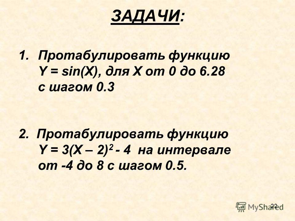 22 ЗАДАЧИ: 1.Протабулировать функцию Y = sin(X), для Х от 0 до 6.28 с шагом 0.3 2. Протабулировать функцию Y = 3(X – 2) 2 - 4 на интервале от -4 до 8 с шагом 0.5.