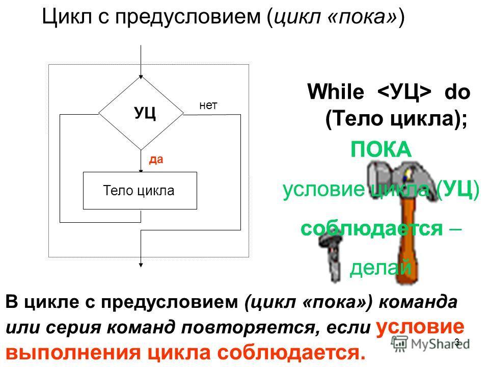 3 Цикл с предусловием (цикл «пока») While  do (Тело цикла); В цикле с предусловием (цикл «пока») команда или серия команд повторяется, если условие выполнения цикла соблюдается. нет да Тело цикла УЦ ПОКА условие цикла (УЦ) соблюдается – делай ПОКА ус