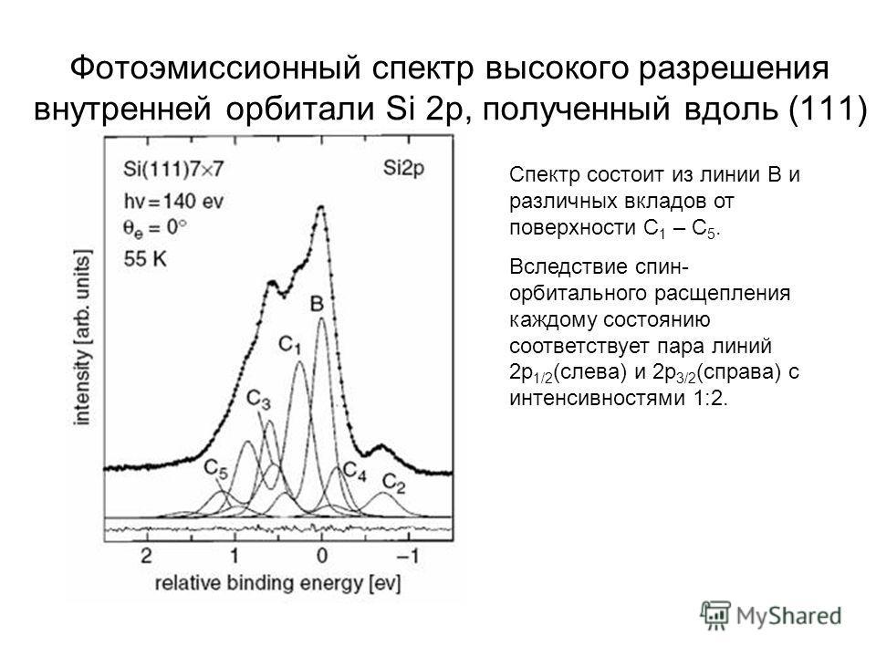 Фотоэмиссионный спектр высокого разрешения внутренней орбитали Si 2p, полученный вдоль (111) Спектр состоит из линии В и различных вкладов от поверхности С 1 – С 5. Вследствие спин- орбитального расщепления каждому состоянию соответствует пара линий