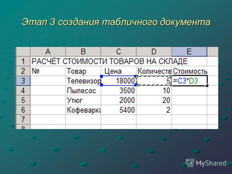 Этап 3 создания табличного документа