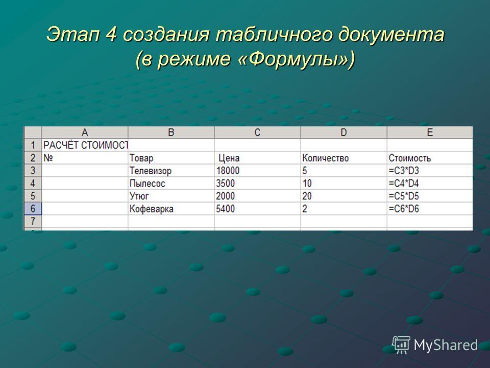 Этап 4 создания табличного документа (в режиме «Формулы»)