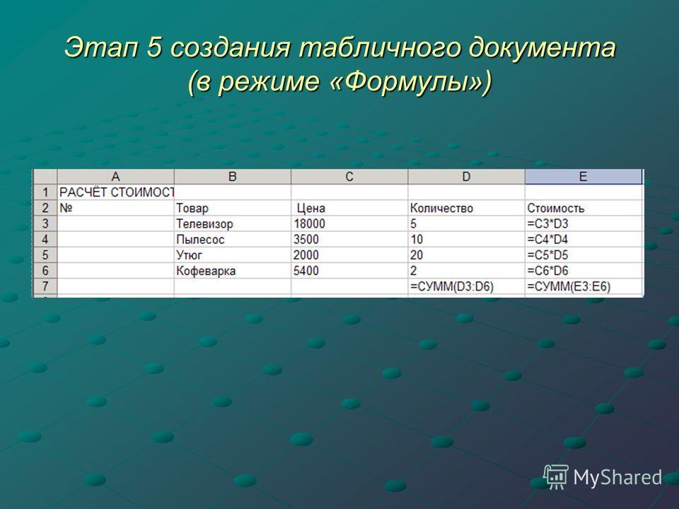 Этап 5 создания табличного документа (в режиме «Формулы»)