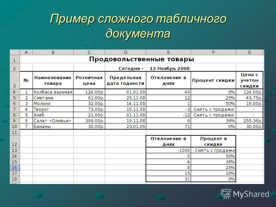 Пример сложного табличного документа