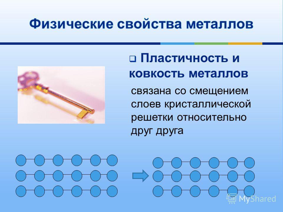 Пластичность и ковкость металлов связана со смещением слоев кристаллической решетки относительно друг друга