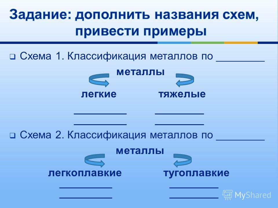 Схема 1. Классификация металлов по ________ металлы легкие тяжелые ______________ _____________ Схема 2. Классификация металлов по ________ металлы легкоплавкие тугоплавкие ______________ _____________