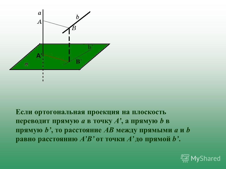 Если ортогональная проекция на плоскость переводит прямую a в точку A, а прямую b в прямую b, то расстояние AB между прямыми a и b равно расстоянию AB от точки A до прямой b. В b А