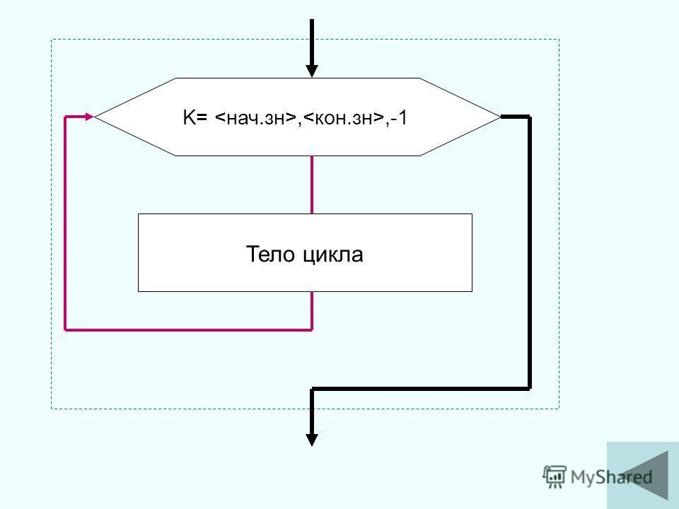 10 K=,,-1 Тело цикла