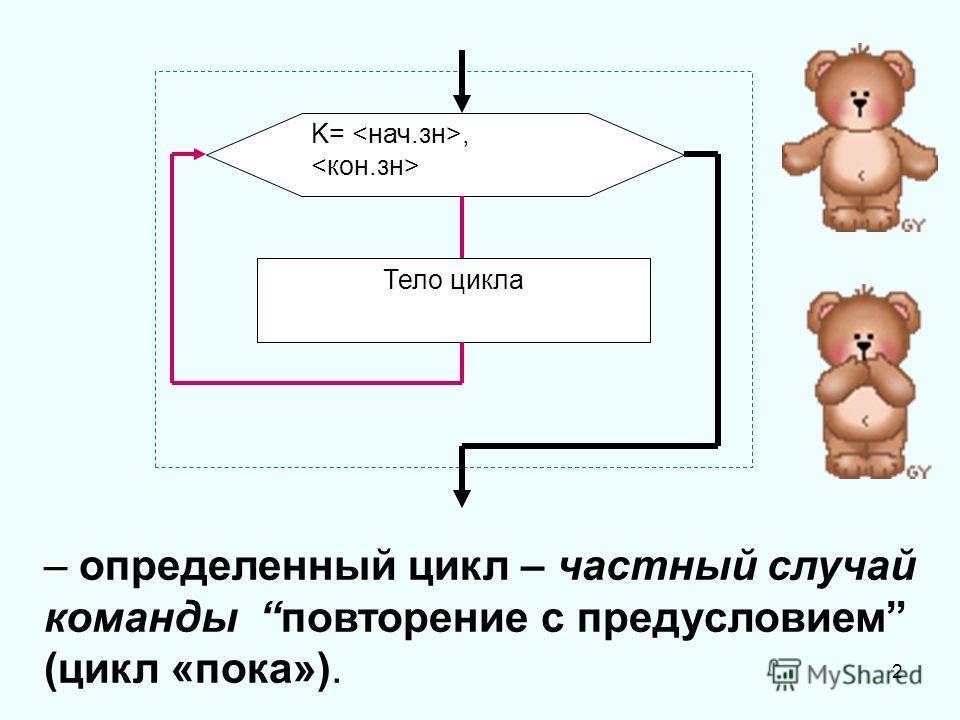 2 – определенный цикл – частный случай команды повторение с предусловием (цикл «пока»). K=, Тело цикла
